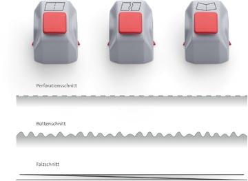 Dahle tête de coupes pour cisaille modèle 508 (génération 2020), set de 3 pièces