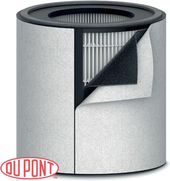 Leitz DuPont filtre tambour HEPA 3-en-1 de rechange pour Leitz TruSens Z-3000 purificateur d'air